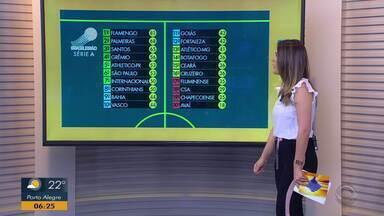 Veja como está a tabela de classificação do Brasileirão - Assista ao vídeo.