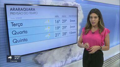 Veja como fica o tempo nesta terça-feira na região - Confira previsão do tempo para municípios da região.