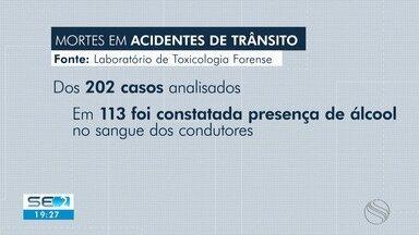 Maioria das mortes em acidentes de trânsito tem relação com o uso de álcool - Maioria das mortes em acidentes de trânsito tem relação com o uso de álcool.