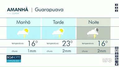 Chuva deve continuar nesta quinta-feira (12). - Previsão indica pancadas de chuvas durante todo o dia.