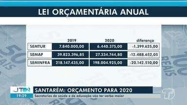 Pelo menos seis secretarias têm cortes na Lei Orçamentária Anual para 2020, em Santarém - Secretarias de saúde e de educação devem ter verbas maiores.