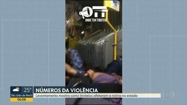 Levantamento mostra que Rio teve mais de 7 mil tiroteios em 2019 - Um levantamento da plataforma Fogo Cruzado mostra como o violência afeta a vida dos moradores do Rio. Foram registrados mais de 7 mil tiroteios em 2019.