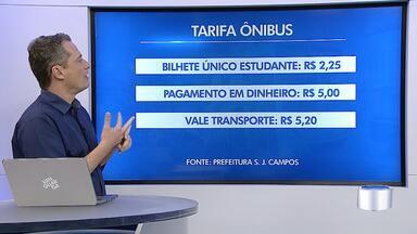 Reajuste da tarifa de ônibus em São José passa a valer a partir de segunda-feira (20) - Medida foi anunciada depois de uma decisão da Justiça que reverteu o bloqueio do reajuste travado por uma liminar a pedido da Defensoria Pública.