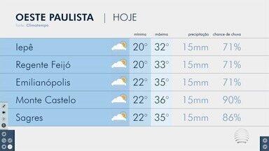 Confira a previsão do tempo para cidades do Oeste Paulista - Defesa Civil realiza plantão de atendimento aos moradores de Presidente Prudente que enfrentam situações de riscos por conta da chuva.