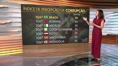 Brasil repete nota e piora em ranking de países menos corruptos em 2019 - O relatório da Transparência Internacional afirma que, apesar de as eleições de 2018 terem sido marcadas por um movimento anticorrupção, o país não atacou as raízes do problema. O país ocupa o 106º lugar no Índice de Percepção da Corrupção (IPC). Organização cita episódios negativos dos três poderes e destaca a importância da reação da sociedade e das instituições para evitar retrocessos.