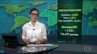 Mercados financeiros pelo mundo têm terça-feira (28) de recuperação - No Brasil, a Bolsa de Valores de São Paulo sobe 1,74%. Cotação do dólar comercial cai para R$ 4,19.