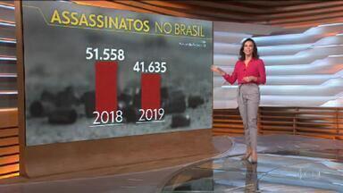 Número de assassinatos no Brasil cai 19% em 2019 - Em 2019, o país registrou 41.635 casos de mortes violentas: o menor número desde o início da série histórica em 2007. Foram quase dez mil mortes a menos do que em 2018, mas a redução perdeu força no último trimestre. O levantamento é do G1, com números dos estados.