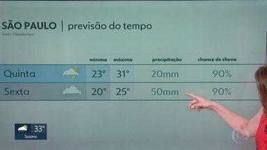 Tarde de quarta-feira pode ter a maior temperatura do ano, na capital - Temporais estão previstos de hoje até sexta-feira. Confira os detalhes.
