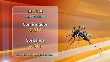 Catanduva é a cidade do noroeste paulista com maior número de casos de dengue - Catanduva agora é a cidade da região com o maior número de casos dengue. Essa liderança, que nenhuma cidade quer, era de Votuporanga, mas a última atualização feita pela secretaria de saúde mudou o quadro.
