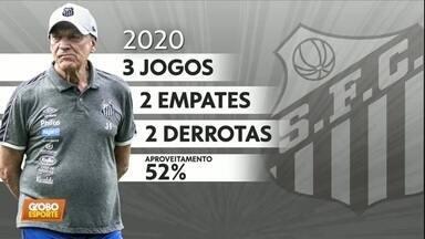 Aproveitamento de Jesualdo Ferreira no Santos é menor que de Sampaoli - Aproveitamento de Jesualdo Ferreira no Santos é menor que de Sampaoli