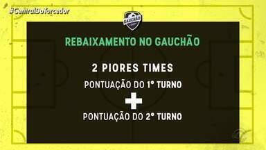 Brasil de Pelotas e Novo Hamburgo se enfrentam neste domingo (1º) - RBS TV transmite a partida ao vivo, às 16h. Times buscam se recuperar na segunda rodada do Gauchão.