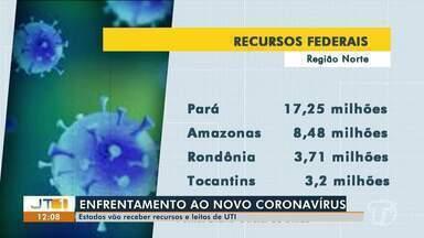 Governo Federal auxilia estados com o enfrentamento ao novo coronavírus - Confira auxilio que será enviado.
