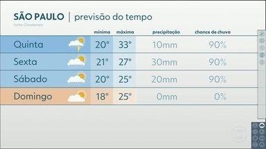 Quarta-feira será de sol com pancadas de chuva isoladas à tarde - Máxima deve chegar aos 31 graus. Nos próximos dias, a condição para temporal aumenta.