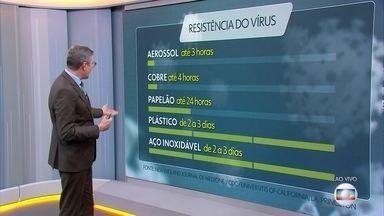 Estudo mostra resistência do novo coronavírus - Veja lista de materiais onde o vírus pode se instalar.