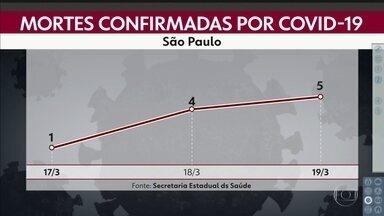 SP2 - Edição de qUINTA-feira, 19/03/2020 - Estado já tem 5 mortes e 286 casos confirmados da Covid-19. Governo de SP anuncia novas medidas, entre elas, álcool em gel a preço de custo nos supermercados.