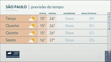 Semana será marcada por frio de madrugada e calor de tarde - Não há previsão de chuva na Grande São Paulo.
