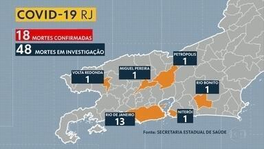 Morre mulher de 32 anos, vítima de coronavírus - Estado tem 657 casos confirmados e 18 mortos