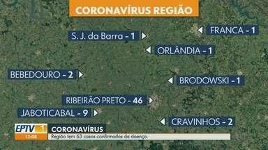 Casos de coronavírus aumentam na região de Ribeirão Preto, SP - São 63 pessoas contaminadas nas cidades de Jaboticabal, Bebedouro, Cravinhos, São Joaquim da Barra, Orlândia, Brodowski, Franca e Ribeirão Preto.