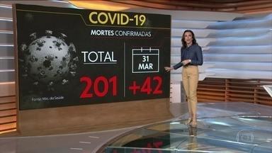 Coronavírus: Brasil registra 203 mortes; já são mais de 5,8 mil casos da Covid-19 - Ministério da Saúde registrou 42 mortes em 24 horas, o maior número de vítimas em um dia. A pasta também detalhou o perfil das vítimas: 89% tinham mais de 60 anos e 84% já tinham pelo menos um problema anterior de saúde.