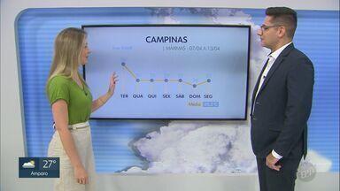 Previsão do tempo mostra tempo quente e abafado nesta segunda-feira (6) - Há possibilidades de pancadas de chuva na região. A temperatura máxima em Campinas será de 31°C.