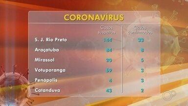 Confira a atualização de casos suspeitos de coronavírus no noroeste paulista - Confira a atualização de casos suspeitos de coronavírus no noroeste paulista.