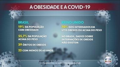 Obesidade é um fator de risco para o novo coronavírus - Segundo as estatísticas do Ministério da Saúde, a obesidade é a principal comorbidade das vítimas fatais com menos de 60 anos.