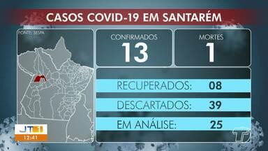Acompanhe os números atualizados de casos de coronavírus no Pará - Em Santarém, número de casos confirmados continua em 13.