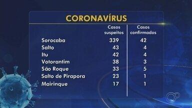 Confira os casos suspeitos e confirmados de coronavírus na região de Sorocaba - Veja os números atualizados de casos suspeitos e confirmados por coronavírus na região de Sorocaba (SP).
