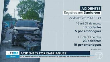 Número de acidentes de trânsito tem aumentado durante a quarentena em Santarém - Segundo a SMT, somente em abril, 23 casos foram registrados, sendo 10 por embriaguez ao volante.