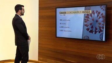 Goiás tem quase 400 casos de Covid-19 - Quase 20 desses morreram com a doença.
