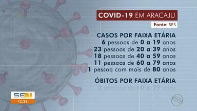 Saiba mais sobre o perfil dos infectados pela Covid-19 em Sergipe - Saiba mais sobre o perfil dos infectados pela Covid-19 em Sergipe.