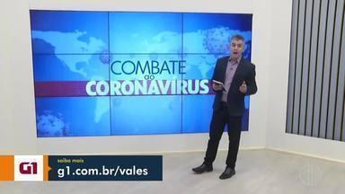 Confira atualizações do Covid-19 no Vale do Aço - Outros três casos são confirmados na região, um em Ipatinga e dois em Santana do Paraíso.