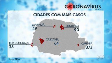 Curitiba é a cidade do Paraná com mais casos de Covid-19 - A capital já soma 373 casos e Londrina, 90.