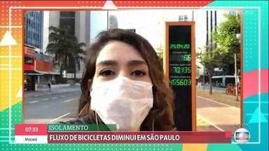 Fluxo de bibicletas diminui em São Paulo - Trafego de ciclistas atualmente é quase que exclusivamente de entregadores