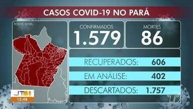 Confira os boletins com números de Covid-19 no Pará e em Santarém - Dados são divulgados pela Sespa e Semsa.