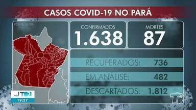 Confira os boletins com números da Covid-19 no Pará e em Santarém - Boletins são divulgados pela Sespa e Semsa.