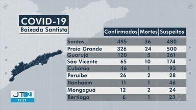 Baixada Santista tem mais de mil casos confirmados de Covid-19 - Região soma 82 mortes causadas pela doença. Mais de 1600 pessoas tem suspeita.
