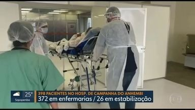 Ocupação de leitos de UTI na grande São Paulo atinge 80% - Na capital já há hospitais com mais de 90% de ocupação em UTIs.