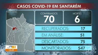 Acompanhe o número de casos confirmados de coronavírus em Santarém - Município tem 70 pessoas infectadas; cinco mortes.
