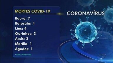 Casos confirmados de coronavírus nas regiões de Bauru e Marília nesta quarta-feira, 29 de - As prefeituras das cidades do centro-oeste paulista registraram novos casos de coronavírus nesta quarta-feira (29).