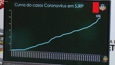 Rio Preto confirma 20 novos casos de Covid-19; total chega a 106 - São José do Rio Preto (SP) registrou 20 novos casos de Covid-19 e chegou aos 106, segundo dados da Secretaria de Saúde divulgados na tarde desta quarta-feira (29). Ao todo, oito moradores morreram com a doença e 49 estão curados.
