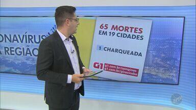 Cidades da região atualizam casos do novo coronavírus - Área de cobertura da EPTV tem 1.029 casos e 65 mortes.