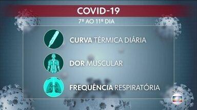 Sintomas respiratórios merecem atenção e podem ser indicação de agravamento do quadro - Pacientes contaminados pelo coronavírus devem procurar atendimento médico se apresentarem complicações respiratórias.