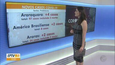 São Carlos e região têm mais de 300 confirmações de Covid-19 - Número de mortes chega a 27. Mais de 100 casos foram confirmados na última semana.