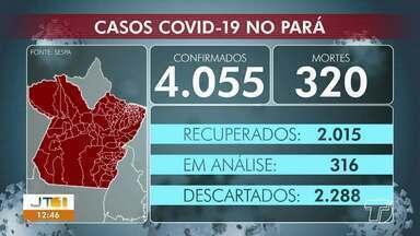 Acompanhe o número de casos positivos de Covid-19 no Pará - Estado já tem mais de 4 mil pessoas com a doença e 320 mortos.