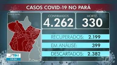 Acompanhe os números de casos positivos de Covid-19 no PA e em Santarém - No estado, número de casos ultrapassa os 4 mil.