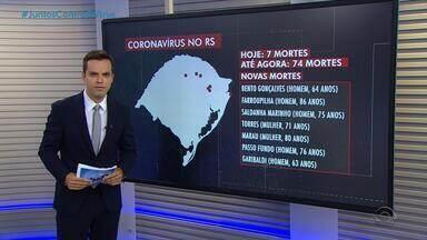 Região norte e serra gaúcha chamam atenção pelo crescente nos casos de COVID-19 - Assista ao vídeo.