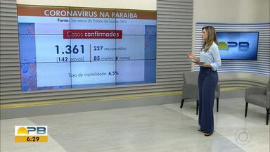 Paraíba tem 1.361 casos confirmados e 85 mortes por coronavírus - Pelo menos 142 novos casos e 6 mortes foram confirmados nas últimas 24 horas.