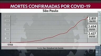 Estado de São Paulo registra 2.851 mortos pelo novo coronavírus - Capital conta com mais de 21 mil casos registrados. São mais de 34 mil casos em todo o estado.