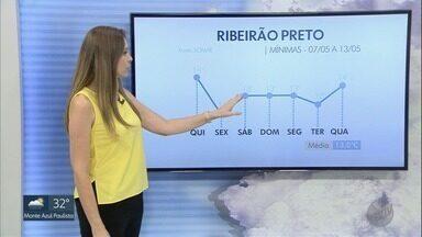 Confira a previsão do tempo para essa quarta-feira (6) em Ribeirão Preto e região - Temperatura deve chegar aos 31° C.